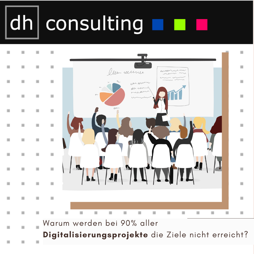 Digitalisierungsstrategie1